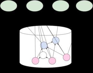 All code in Monorepo